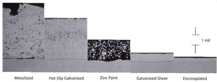 Various Zinc Coating Photomicrographs