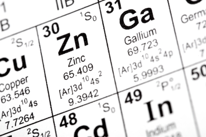Periodic Table - Zn